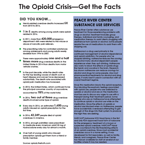 Icon - The Opioid Crisis - Get the Facts