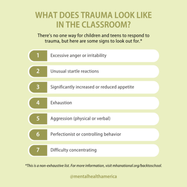What Trauma Looks Like in the Classroom